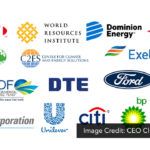 History Repeats Itself as Corporations Join Big Green to Craft Market-Based Climate Plan
