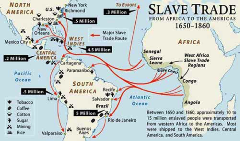Map, South African History online https://www.sahistory.org.za/topic/atlantic-slave-trade